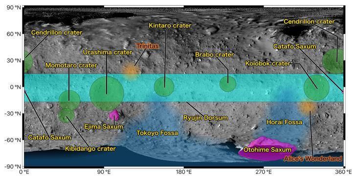 Фото №1 - В честь Колобка назван кратер на астероиде Рюгу