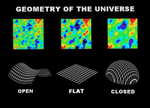 Фото №1 - Ученые: Вселенная— это шар наизнанку