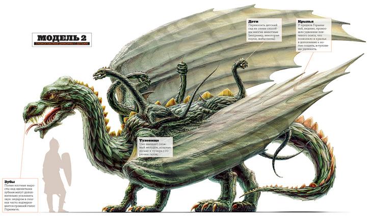 Фото №2 - Змей Горыныч: подсчет поголовья