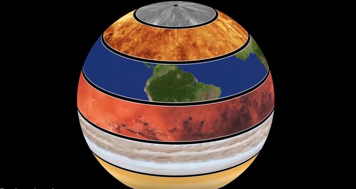 Фото №1 - С какой скоростью вращаются планеты Солнечной системы относительно друг друга (видео)