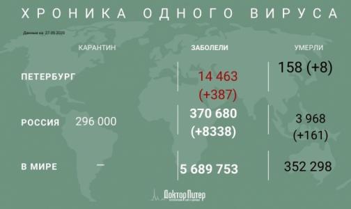 Фото №1 - За последние сутки в России выявили 8 338 заболевших COVID-19