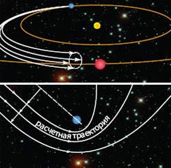 Фото №3 - Межпланетная эквилибристика